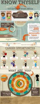 17 best images about job search advice searching myers briggs and job satisfaction