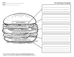 writing  paragraph essay write  paragraph essay  paragraph essay graphic organizer  write  paragraph