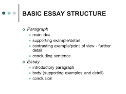 structure of an essay introduction introduction to writing an essay will baker basic essay structure  basic essay