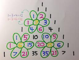 Kombinatorika - vaje za test