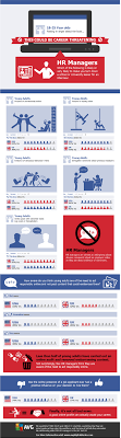 is your online profile as important as your cv worklife jobsite check this infographic for more results from the avg research and let us know if you ve checked your profile recently