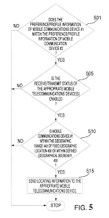 patent us6618593 location dependent user matching system patent drawing