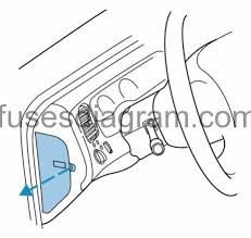 fuses and relays box diagram ford ranger 2001 2009 ford ranger 2001 2009 blok salon identifying passenger compartment fuse panel fuse box diagram