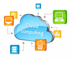 Image result for cloudware