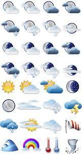 Bildresultat för following the weather report
