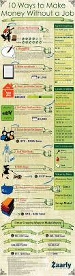ways to make money out a job infographic daily infographic 10 ways to make money out a job