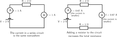 Draw Electric Circuit Electric Circuits Grade Caps Openstax Cnx