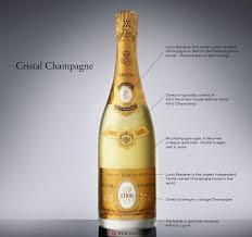 Cristal <b>Champagne</b>: The Wine of Tsars and Stars | Wine Folly