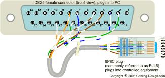 eia tia pin layout serial interface via pin eia tia 561 db25 pin layout serial interface via 8 pin connector