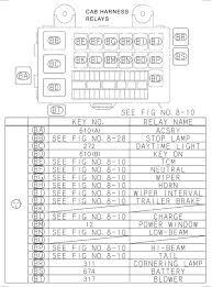 isuzu npr wiring diagram isuzu wiring diagrams description isz088 825 22 isuzu npr wiring diagram
