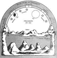 Resultado de imagem para IMAGENS DO UNIVERSO MORADA DE DEUS