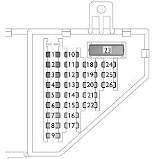saab fuse box diagram auto genius saab 9 3 2004 fuse box diagram