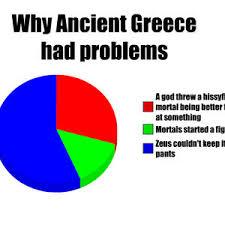 Ancient Greece by real-d3al - Meme Center via Relatably.com