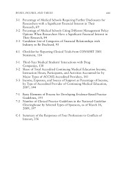 front matter conflict of interest in medical research education page r21