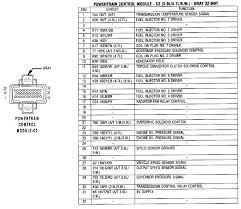dodge dakota wiring diagrams pin outs locations brianesser com 2000 ecm c2 connector pin out