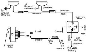 wiring diagram for fog lights the wiring diagram how to wire or hook up fog lights expedition vehicles wiring diagram