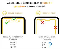 Защитные стекла и <b>пленки</b> – зачем они нужны смартфону