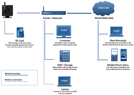 collection home network diagram pictures   diagrams best images of wireless home network diagram wireless network