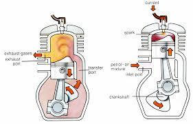 two stroke engines overview advantages disadvantages advantages