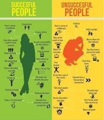 motivation and mindset anchoring pragmatic education image