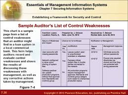 chapter securing information systems  essentials of management information systems chapter 7 securing information systems establishing a framework for security and control sample auditor s list