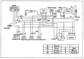 atv coil wiring diagram atv wiring diagrams online 110 4 stroke wiring diagram