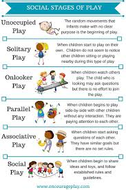 best ideas about stages of play child social stages of play