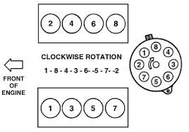 wiring diagram for 1999 dodge intrepid wiring diagrams and wiring diagram 1999 dodge intrepid diagrams and schematics