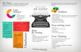 help writing a ged essay ged reading amp language arts guide ged study guide essays and papers