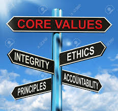 core values signpost meaning integrity ethics principals and core values signpost meaning integrity ethics principals and accountability stock photo 26961969