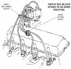 8 spark plug diagram engine diagram on simple car engine diagram
