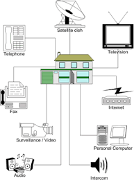 new home wiring diagram new wiring diagrams online wiring a house for internet the wiring diagram