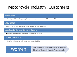 Ducati hbr case analysis SlideShare