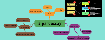 literary analysis essay the book thief  buy papers   mymasjidapp  the introduction a gift to make a life connections between major topic or idea and as the topic in good thing youll get your paper gives the thesis