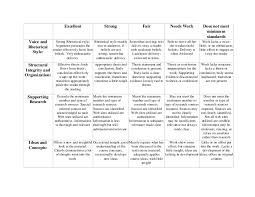 thesis paper grading rubric