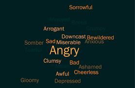 descriptive words list of adjectives word reference negative emotions descriptive words