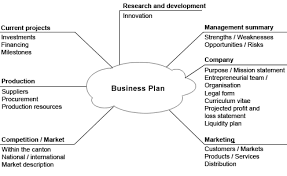 disaster preparedness training manual emergency management jobs  business plan is a professional writing need help and formatted business plan assistance is an argument essay hiring a business plan market entry strategy