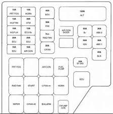 fuse box diagram for a 2002 hyundai xg350 inside the car on fixya fuse diagram