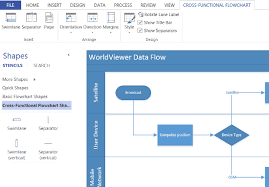 overview of process management in microsoft visio   packt bookslooking at the flowchart templates
