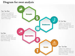 swot analysis for business infographics flat powerpoint design