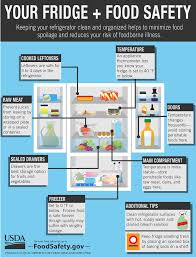 your fridge food safety infographic your fridge and food flickr your fridge food safety infographic by usdagov