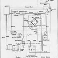 wiring diagram ez go electric golf cart wiring wiring diagram and hernes information for wiring diagram and hernes on wiring diagram ez go electric