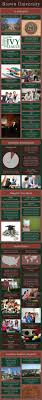 best ideas about brown university college brown university infographic