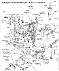 2001 ford escape radio wiring diagram 2001 discover your wiring 95 ranger engine wiring diagram