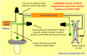 wiring diagrams for household light switches   do it yourself help comswitch loop wiring diagram