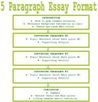 how to write a five paragraph essay    how to write a five paragraph essay