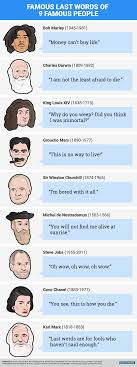 strange last words of famous people business insider bi graphics famous last words