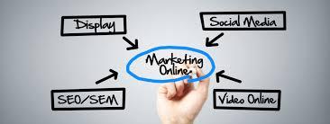 Các hình thức Marketing bất động sản online
