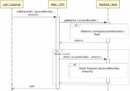 uml basics  the sequence diagrama sequence diagram that references two different sequence diagrams