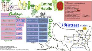 essay healthy eating habits  preventivaba essay on the declaration of independence